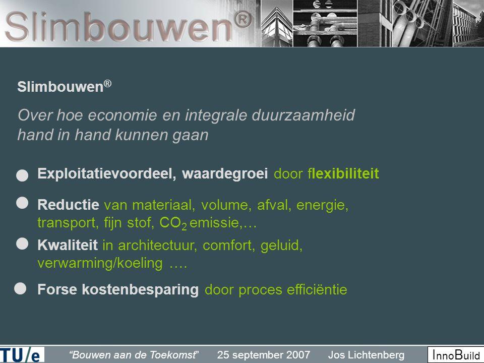 """""""Bouwen aan de Toekomst"""" 25 september 2007 Jos Lichtenberg I nno B uild Forse kostenbesparing door proces efficiëntie Exploitatievoordeel, waardegroei"""