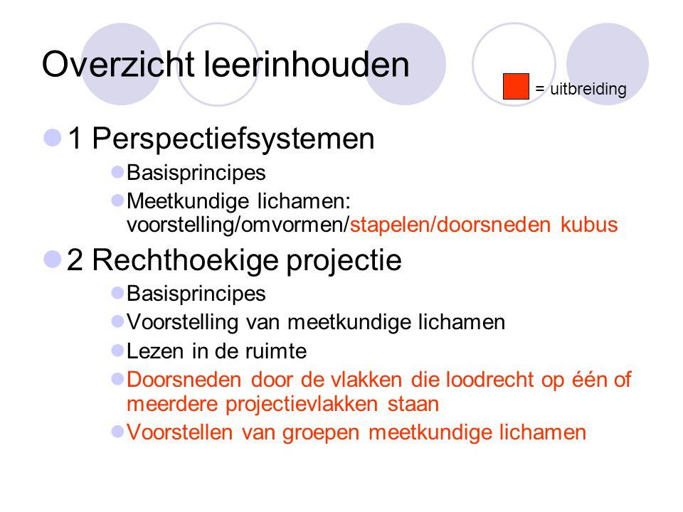 Overzicht leerinhouden  1 Perspectiefsystemen  Basisprincipes  Meetkundige lichamen: voorstelling/omvormen/stapelen/doorsneden kubus  2 Rechthoeki