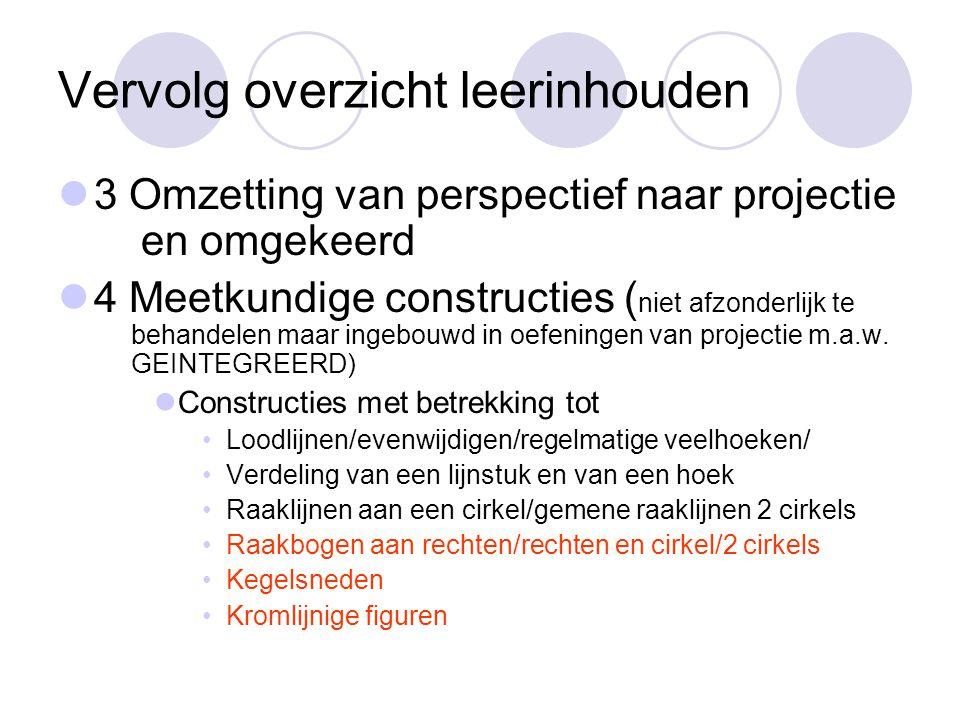 Vervolg overzicht leerinhouden  3 Omzetting van perspectief naar projectie en omgekeerd  4 Meetkundige constructies ( niet afzonderlijk te behandele