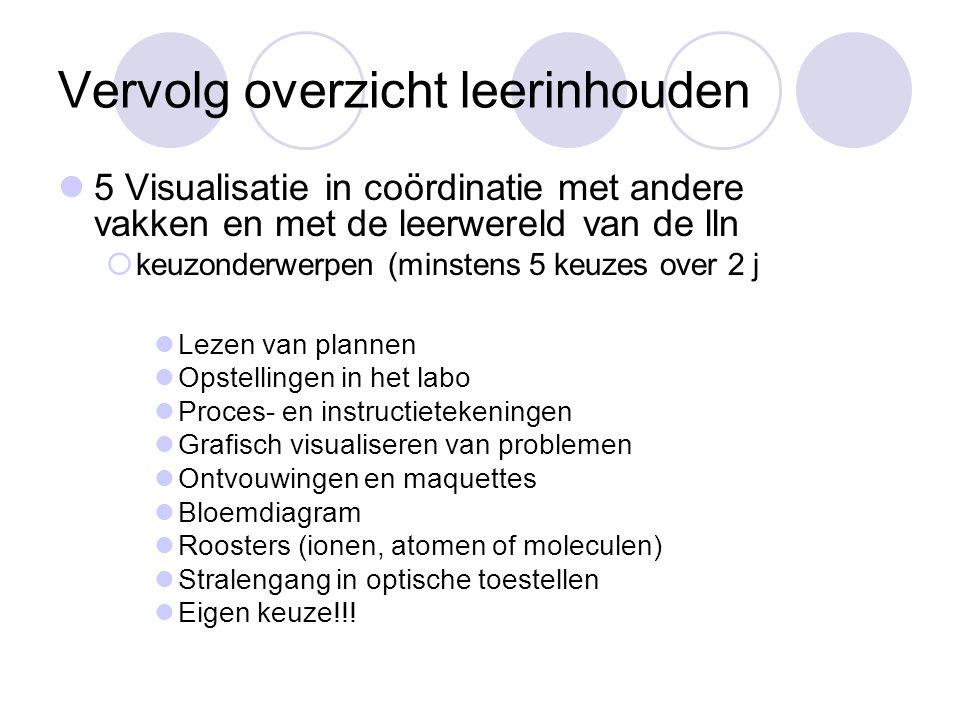 Vervolg overzicht leerinhouden  5 Visualisatie in coördinatie met andere vakken en met de leerwereld van de lln  keuzonderwerpen (minstens 5 keuzes