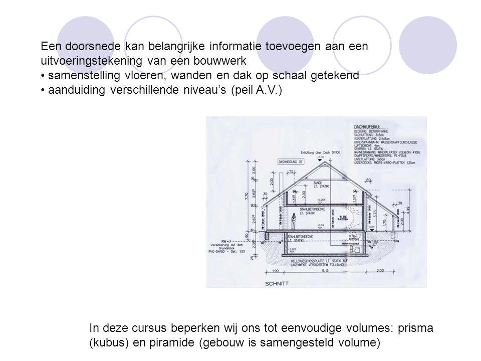 Een doorsnede kan belangrijke informatie toevoegen aan een uitvoeringstekening van een bouwwerk • samenstelling vloeren, wanden en dak op schaal getek