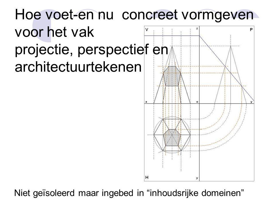 """Hoe voet-en nu concreet vormgeven voor het vak projectie, perspectief en architectuurtekenen Niet geïsoleerd maar ingebed in """"inhoudsrijke domeinen"""""""