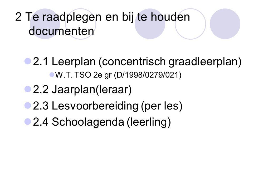 2 Te raadplegen en bij te houden documenten  2.1 Leerplan (concentrisch graadleerplan)  W.T. TSO 2e gr (D/1998/0279/021)  2.2 Jaarplan(leraar)  2.