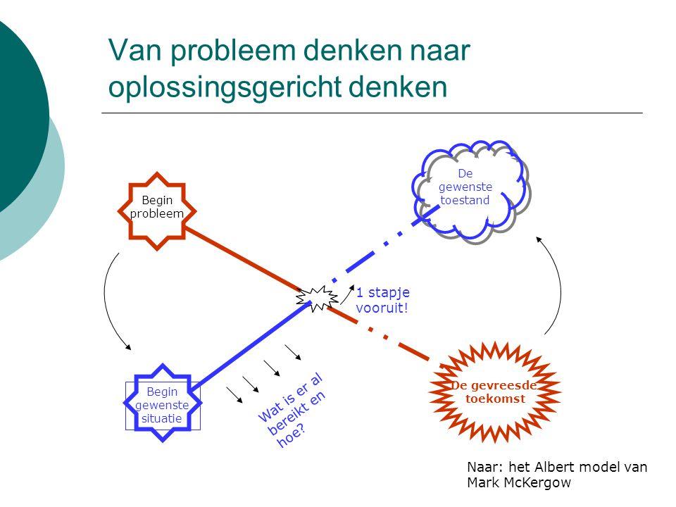 Van probleem denken naar oplossingsgericht denken Begin probleem De gevreesde toekomst Begin gewenste situatie De gewenste toestand 1 stapje vooruit.