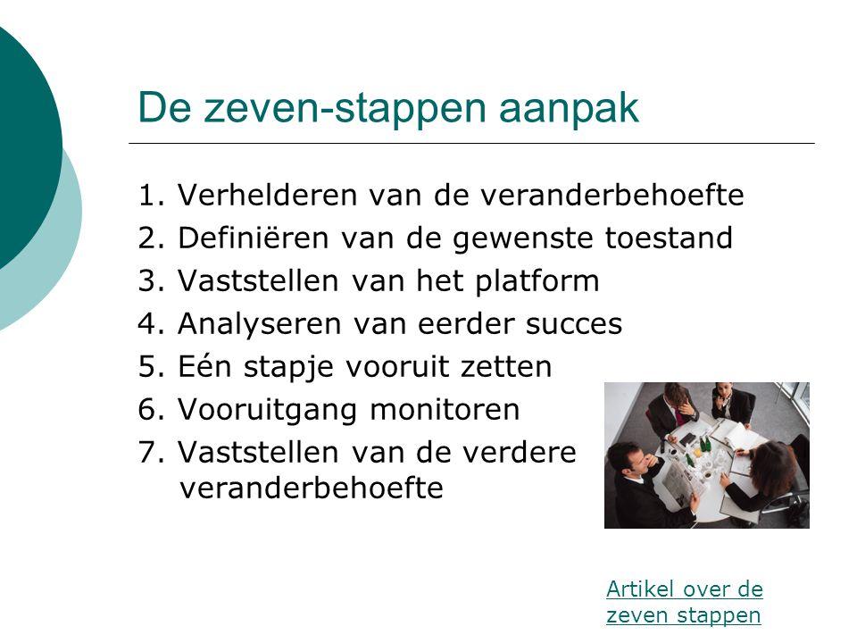 De zeven-stappen aanpak 1. Verhelderen van de veranderbehoefte 2. Definiëren van de gewenste toestand 3. Vaststellen van het platform 4. Analyseren va