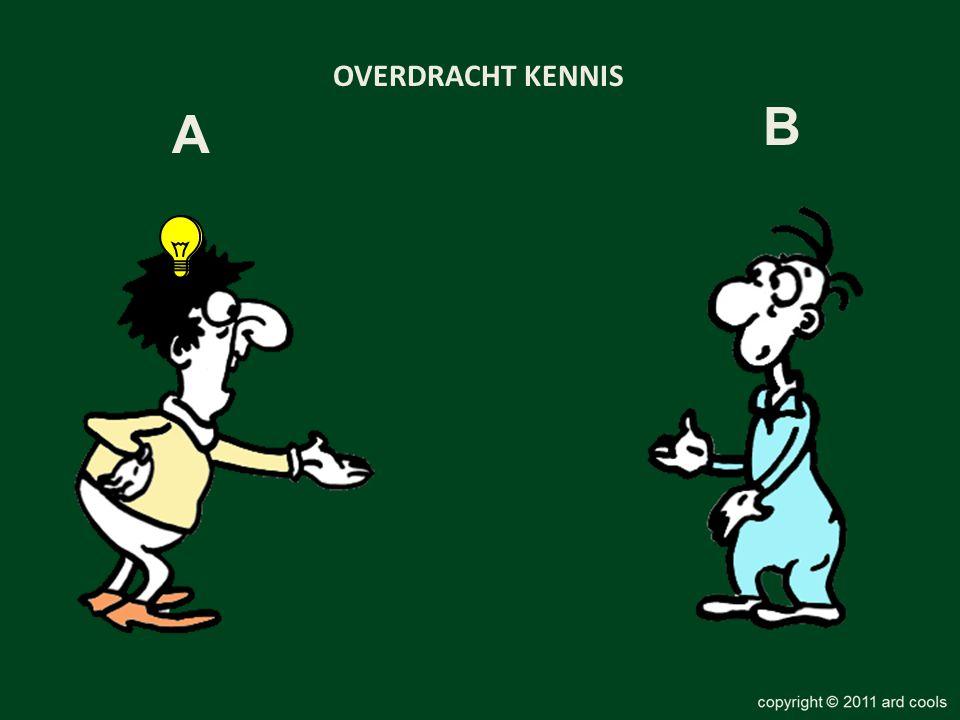 OVERDRACHT KENNIS A B