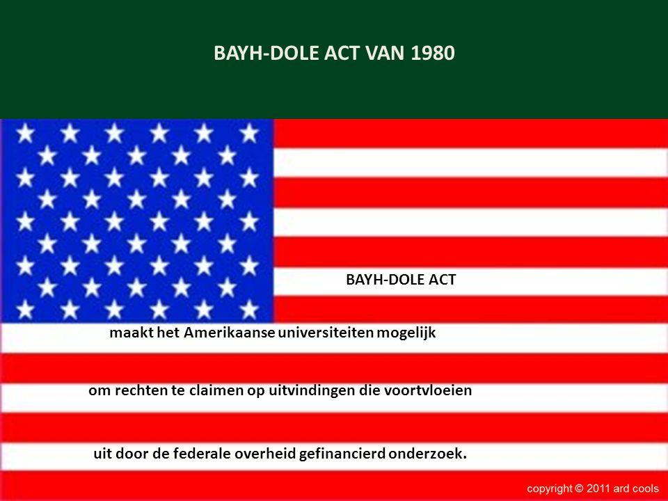 BAYH-DOLE ACT VAN 1980 BAYH-DOLE ACT maakt het Amerikaanse universiteiten mogelijk om rechten te claimen op uitvindingen die voortvloeien uit door de federale overheid gefinancierd onderzoek.