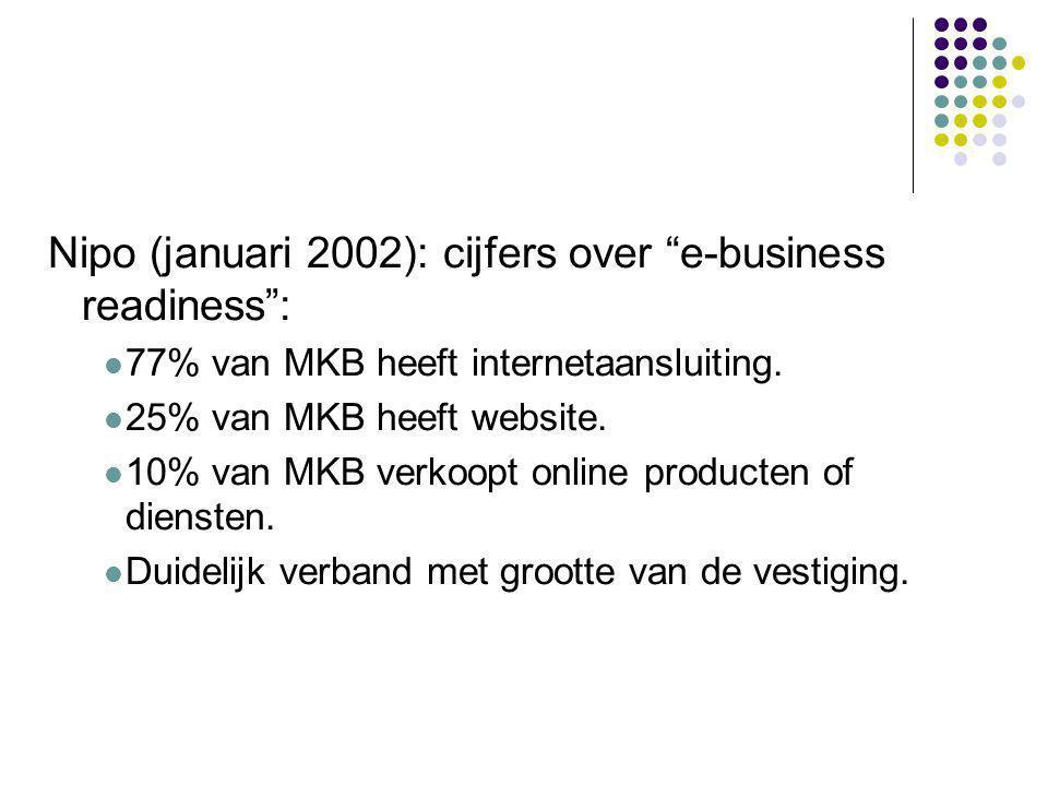 Nipo (januari 2002): cijfers over e-business readiness :  77% van MKB heeft internetaansluiting.