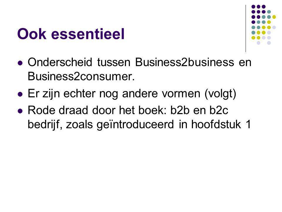 Ook essentieel  Onderscheid tussen Business2business en Business2consumer.
