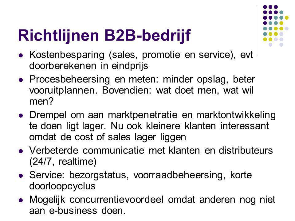 Richtlijnen B2B-bedrijf  Kostenbesparing (sales, promotie en service), evt doorberekenen in eindprijs  Procesbeheersing en meten: minder opslag, beter vooruitplannen.