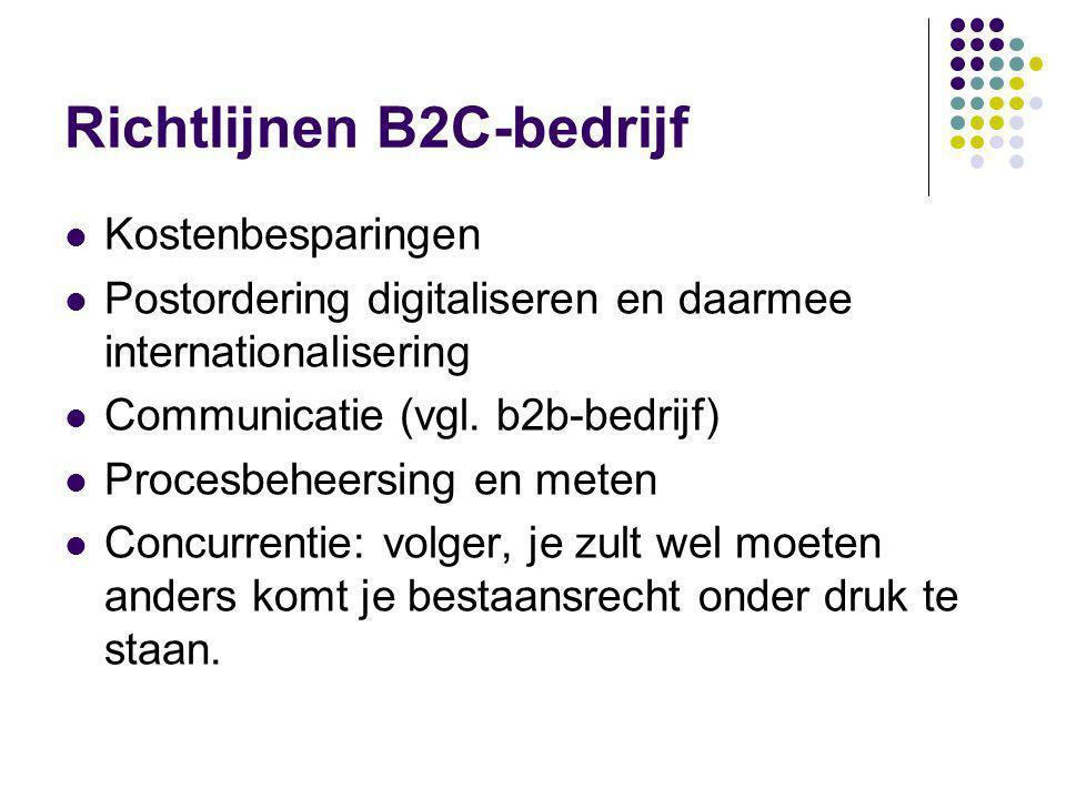 Richtlijnen B2C-bedrijf  Kostenbesparingen  Postordering digitaliseren en daarmee internationalisering  Communicatie (vgl.