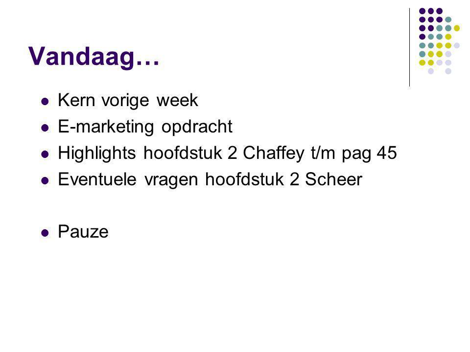 Vandaag…  Kern vorige week  E-marketing opdracht  Highlights hoofdstuk 2 Chaffey t/m pag 45  Eventuele vragen hoofdstuk 2 Scheer  Pauze