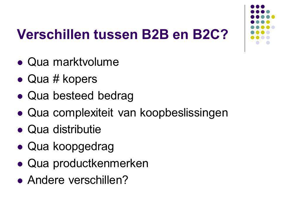 Verschillen tussen B2B en B2C.