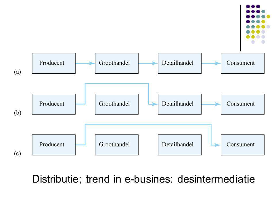 Distributie; trend in e-busines: desintermediatie