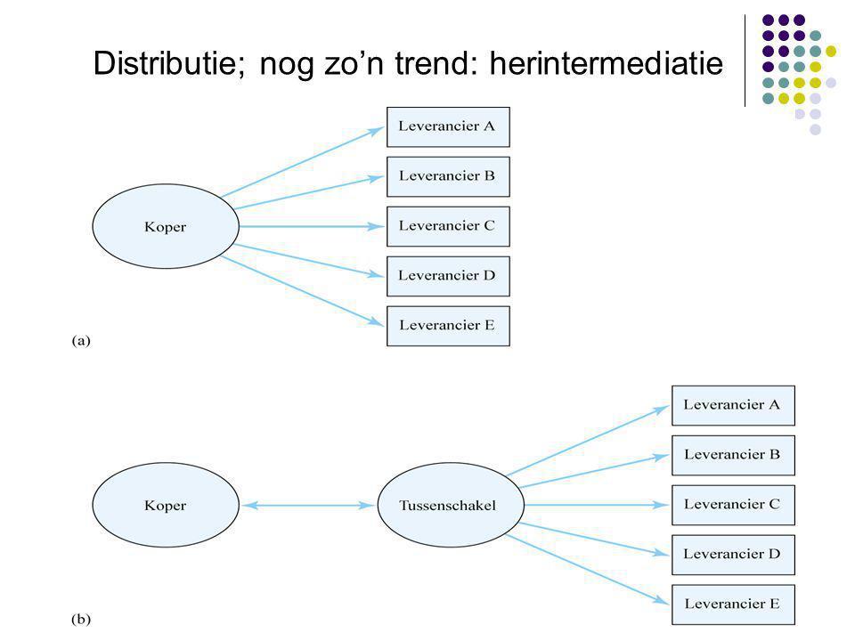 Distributie; nog zo'n trend: herintermediatie