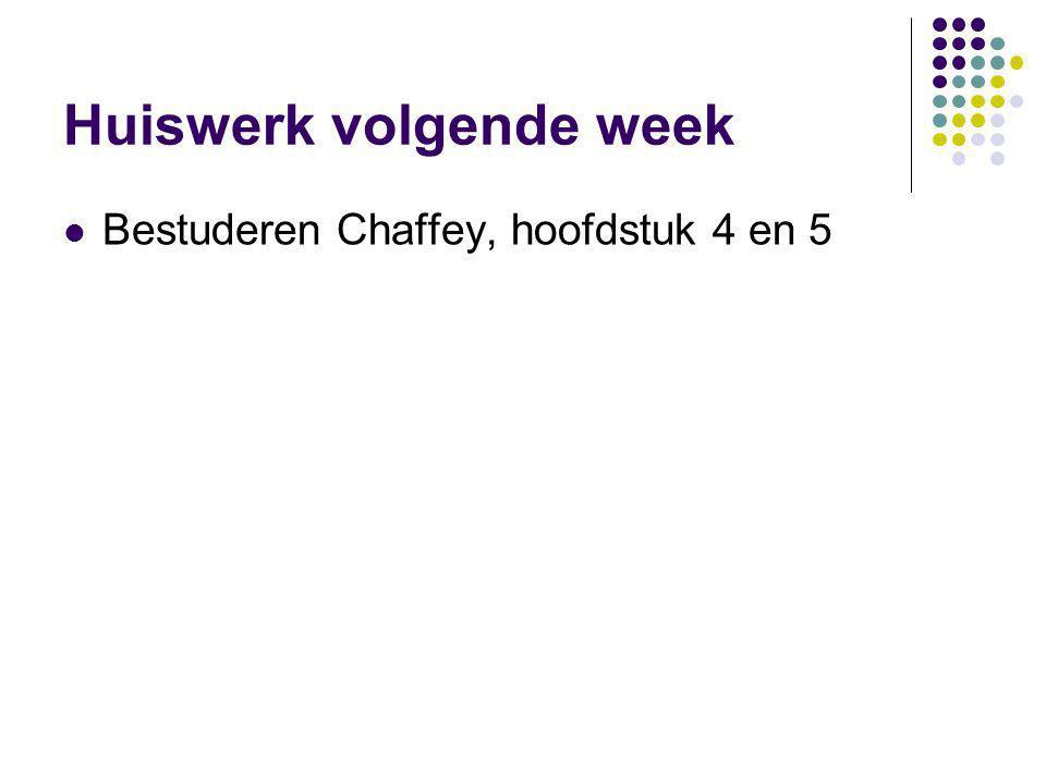 Huiswerk volgende week  Bestuderen Chaffey, hoofdstuk 4 en 5