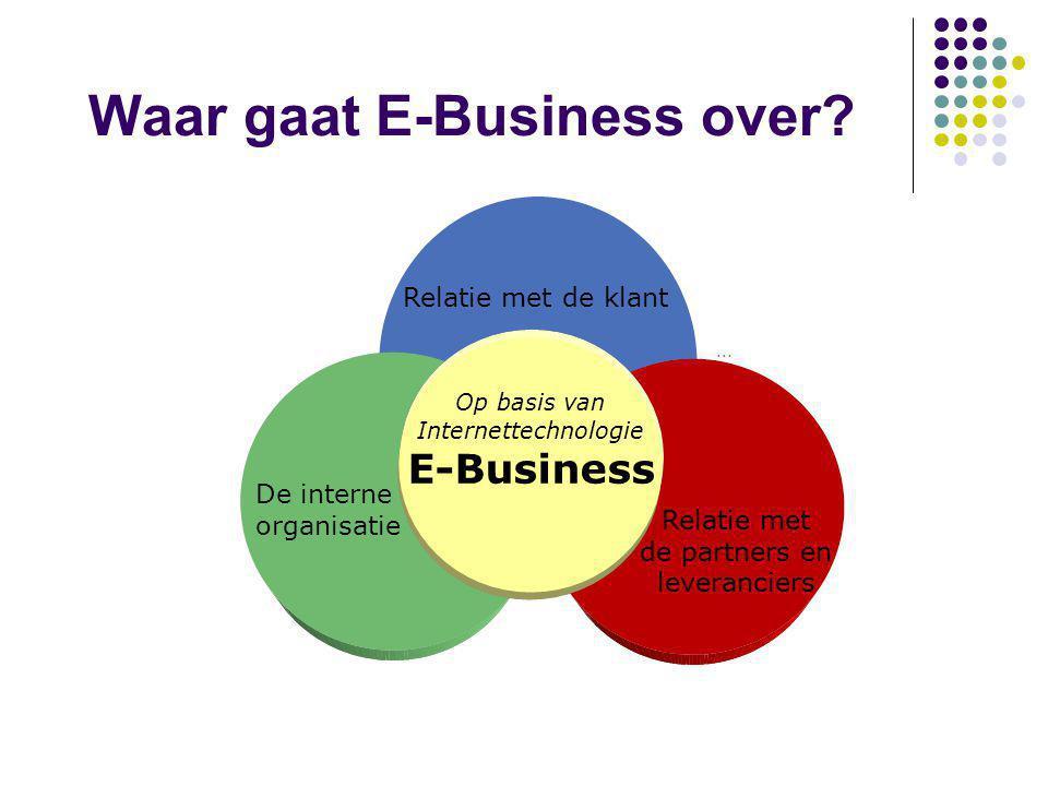 Waar gaat E-Business over? Enabled by Internet Technology: Electronic Commerce Op basis van Internettechnologie E-Business Relatie met de klant Relati