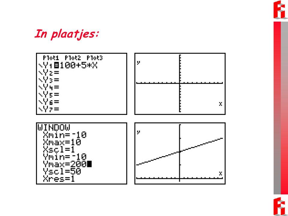 Voorbeeld: het instellen van het kijkvenster •Je wilt een grafiek Graph •Je ziet helaas niets •Je bedenkt dat dat aan het kijkvenster kan liggen •Je b