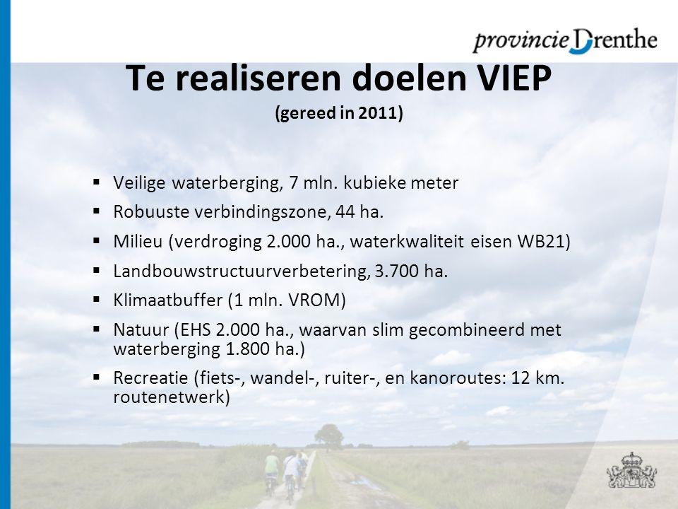Te realiseren doelen VIEP (gereed in 2011)  Veilige waterberging, 7 mln.