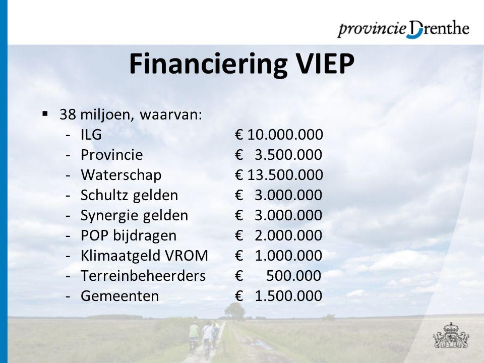 Financiering VIEP  38 miljoen, waarvan: -ILG€ 10.000.000 -Provincie€ 3.500.000 -Waterschap€ 13.500.000 -Schultz gelden€ 3.000.000 -Synergie gelden€ 3.000.000 -POP bijdragen€ 2.000.000 -Klimaatgeld VROM€ 1.000.000 -Terreinbeheerders€ 500.000 -Gemeenten€ 1.500.000