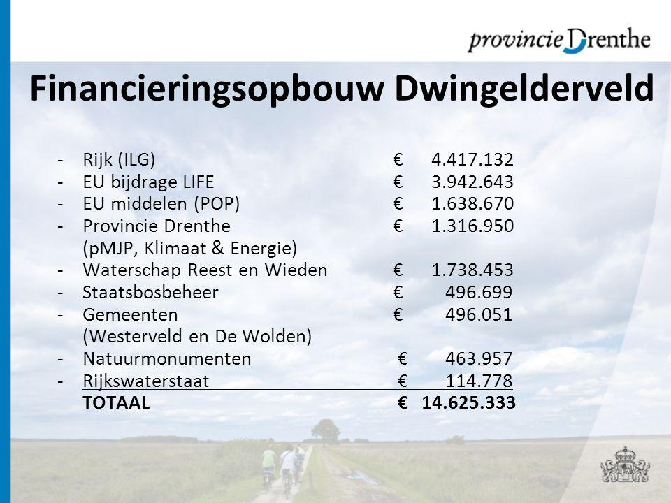Financieringsopbouw Dwingelderveld - Rijk (ILG)€ 4.417.132 -EU bijdrage LIFE€ 3.942.643 -EU middelen (POP)€ 1.638.670 -Provincie Drenthe€ 1.316.950 (pMJP, Klimaat & Energie) -Waterschap Reest en Wieden€ 1.738.453 -Staatsbosbeheer€ 496.699 -Gemeenten€ 496.051 (Westerveld en De Wolden) -Natuurmonumenten € 463.957 -Rijkswaterstaat € 114.778 TOTAAL € 14.625.333