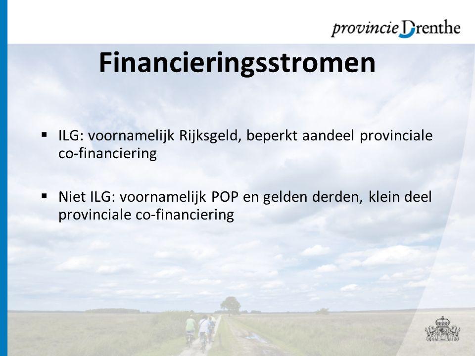 Stand van zaken Algemeen  Drenthe ligt prima op koers: -inhaalslag t.o.v.