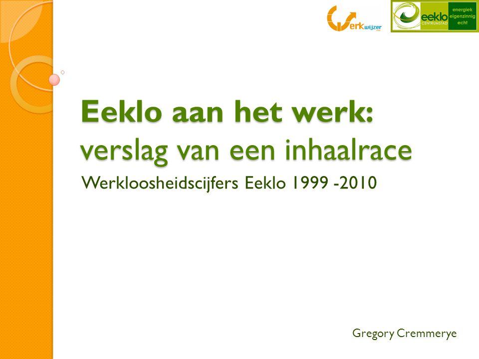 Eeklo aan het werk: verslag van een inhaalrace Werkloosheidscijfers Eeklo 1999 -2010 Gregory Cremmerye