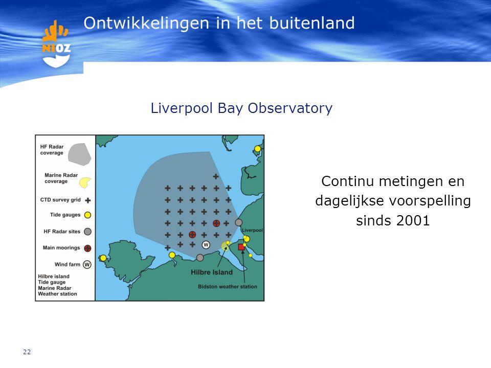 22 Ontwikkelingen in het buitenland Liverpool Bay Observatory Continu metingen en dagelijkse voorspelling sinds 2001