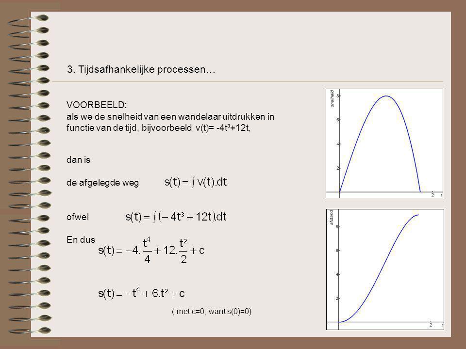 3. Tijdsafhankelijke processen… VOORBEELD: als we de snelheid van een wandelaar uitdrukken in functie van de tijd, bijvoorbeeld v(t)= -4t³+12t, dan is