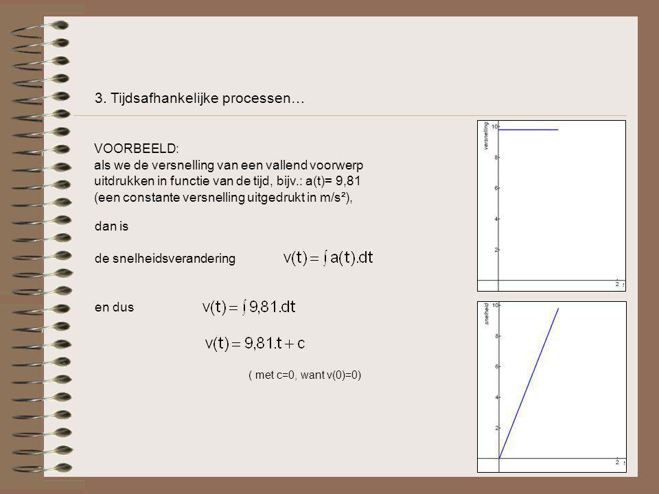 3. Tijdsafhankelijke processen… VOORBEELD: als we de versnelling van een vallend voorwerp uitdrukken in functie van de tijd, bijv.: a(t)= 9,81 (een co