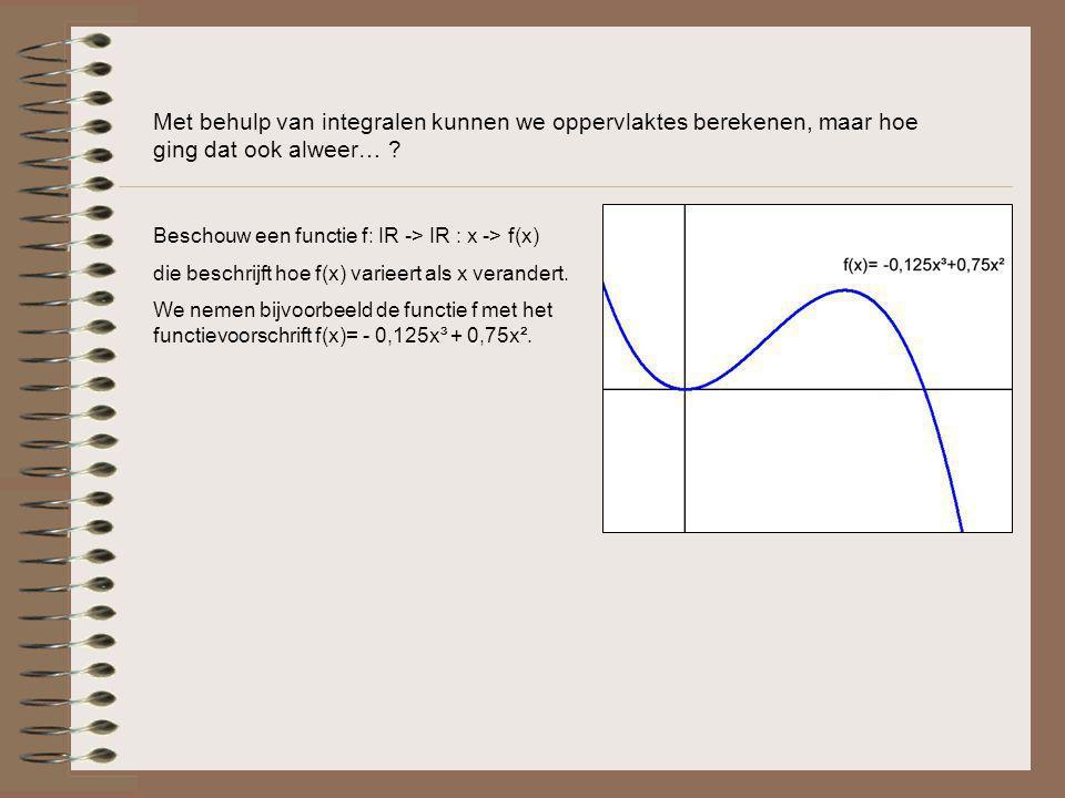 Met behulp van integralen kunnen we oppervlaktes berekenen, maar hoe ging dat ook alweer… ? Beschouw een functie f: IR -> IR : x -> f(x) die beschrijf
