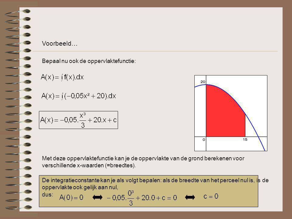 Voorbeeld… Bepaal nu ook de oppervlaktefunctie: Met deze oppervlaktefunctie kan je de oppervlakte van de grond berekenen voor verschillende x-waarden