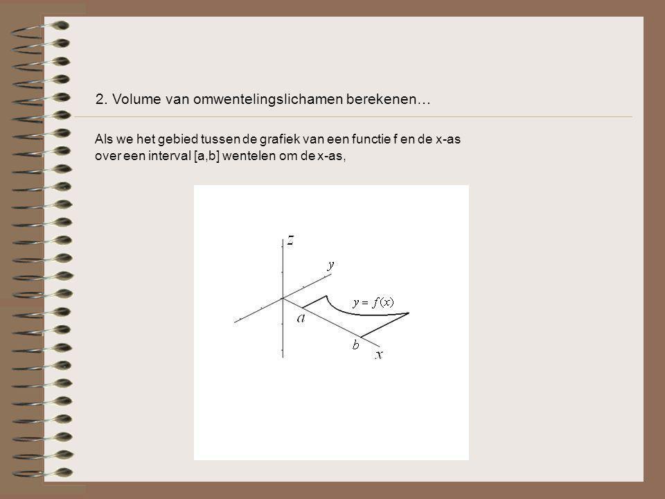 Als we het gebied tussen de grafiek van een functie f en de x-as over een interval [a,b] wentelen om de x-as, 2.