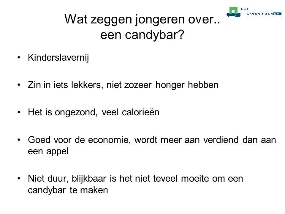 Wat zeggen jongeren over.. een candybar? •Kinderslavernij •Zin in iets lekkers, niet zozeer honger hebben •Het is ongezond, veel calorieën •Goed voor