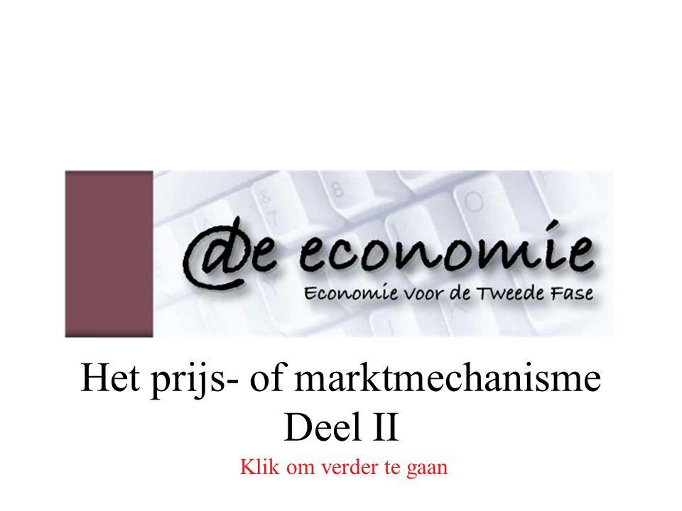 Het prijs- of marktmechanisme Deel II Klik om verder te gaan