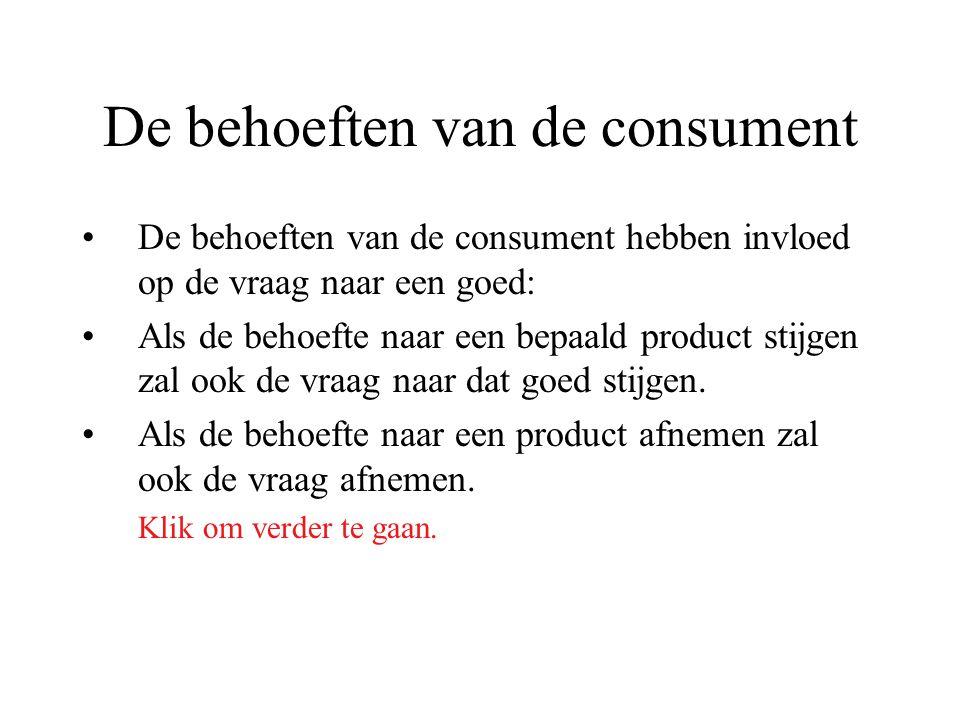 De behoeften van de consument •De behoeften van de consument hebben invloed op de vraag naar een goed: •Als de behoefte naar een bepaald product stijg