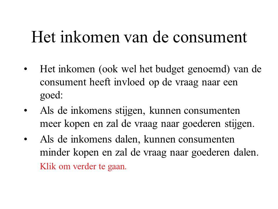 Het inkomen van de consument •Het inkomen (ook wel het budget genoemd) van de consument heeft invloed op de vraag naar een goed: •Als de inkomens stij
