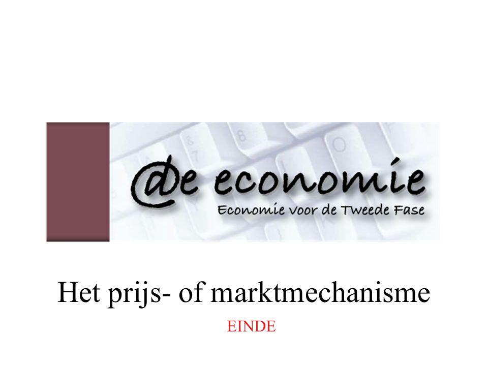 Het prijs- of marktmechanisme EINDE