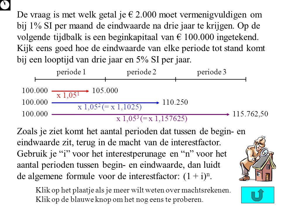 + 5% = x 1,05 1 + 5% = x 1,05 1 + 5% = x 1,05 1 115.762,50110.250 100.000 x 1,05 3 (= x 1,157625) 100.000115.762,50 De vraag is met welk getal je € 2.000 moet vermenigvuldigen om bij 1% SI per maand de eindwaarde na drie jaar te krijgen.