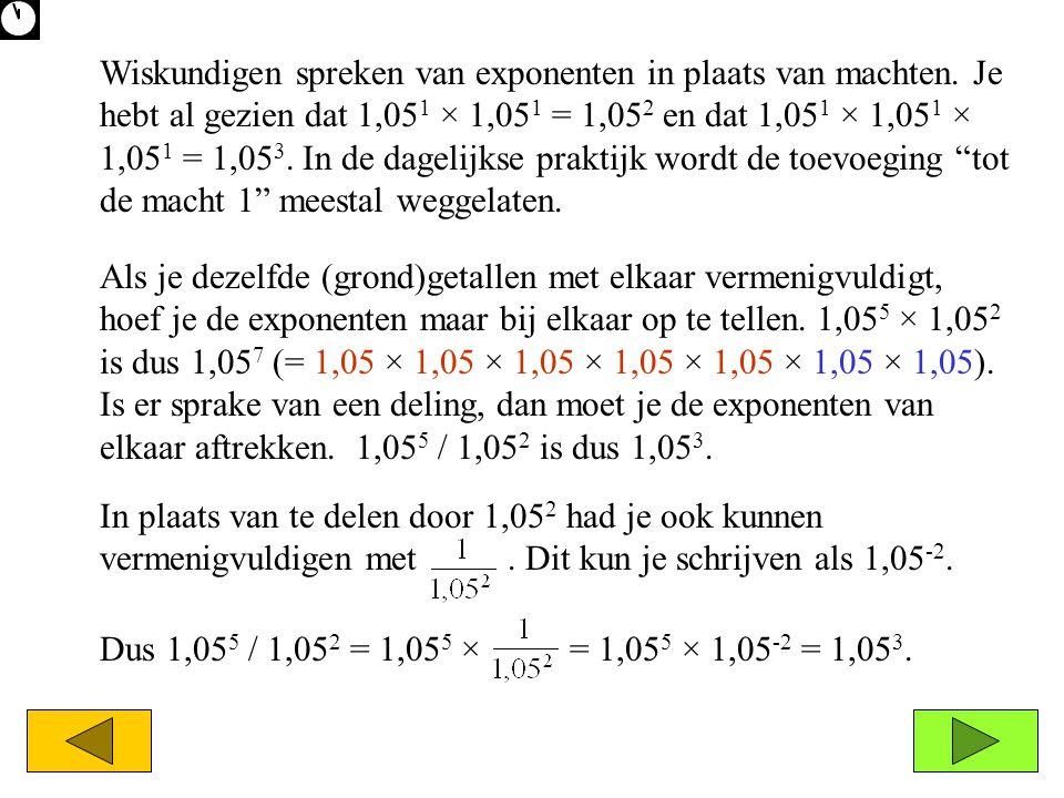Wiskundigen spreken van exponenten in plaats van machten.