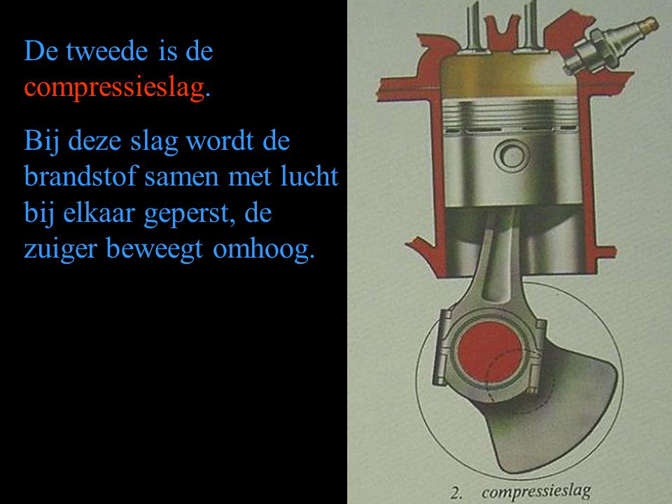 De tweede is de compressieslag. Bij deze slag wordt de brandstof samen met lucht bij elkaar geperst, de zuiger beweegt omhoog.