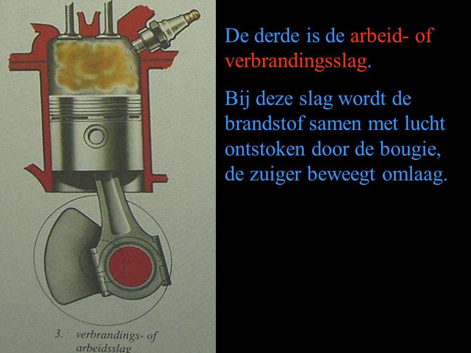De derde is de arbeid- of verbrandingsslag. Bij deze slag wordt de brandstof samen met lucht ontstoken door de bougie, de zuiger beweegt omlaag.