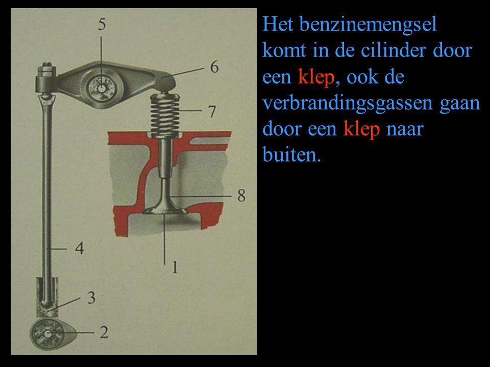 Het benzinemengsel komt in de cilinder door een klep, ook de verbrandingsgassen gaan door een klep naar buiten.