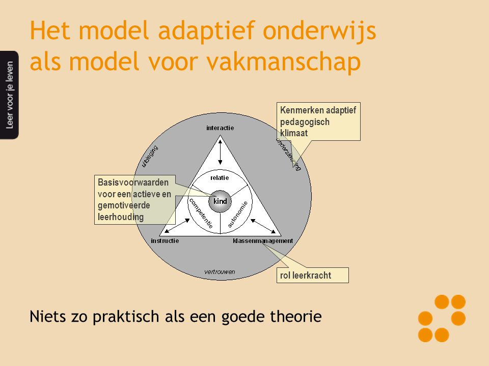 Het model adaptief onderwijs als model voor vakmanschap Niets zo praktisch als een goede theorie Basisvoorwaarden voor een actieve en gemotiveerde lee