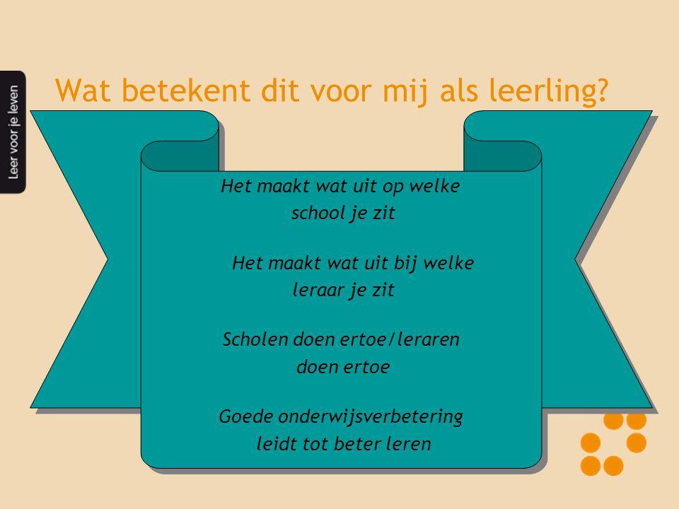 Enschede 2012 Instructie kwaliteiten Vaardigheid: Het gebruiken van didactische aanpakken die werken