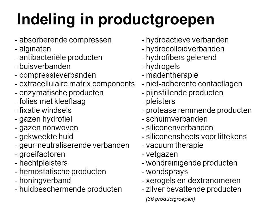 Indeling in productgroepen de meest gebruikte producten