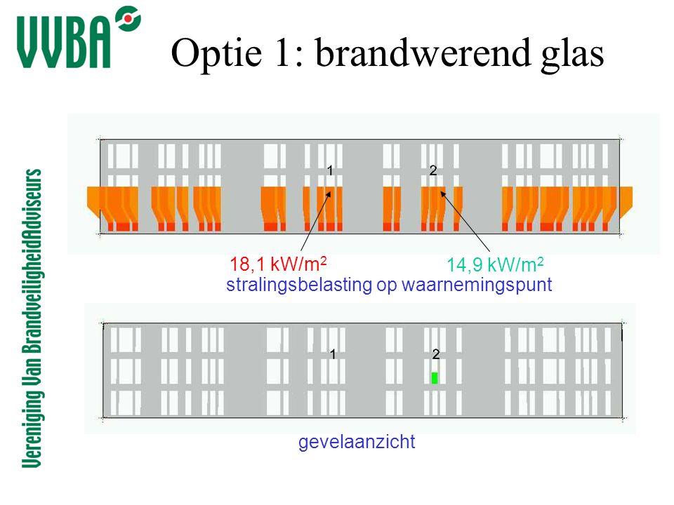 Optie 1: brandwerend glas gevelaanzicht 18,1 kW/m 2 14,9 kW/m 2 stralingsbelasting op waarnemingspunt