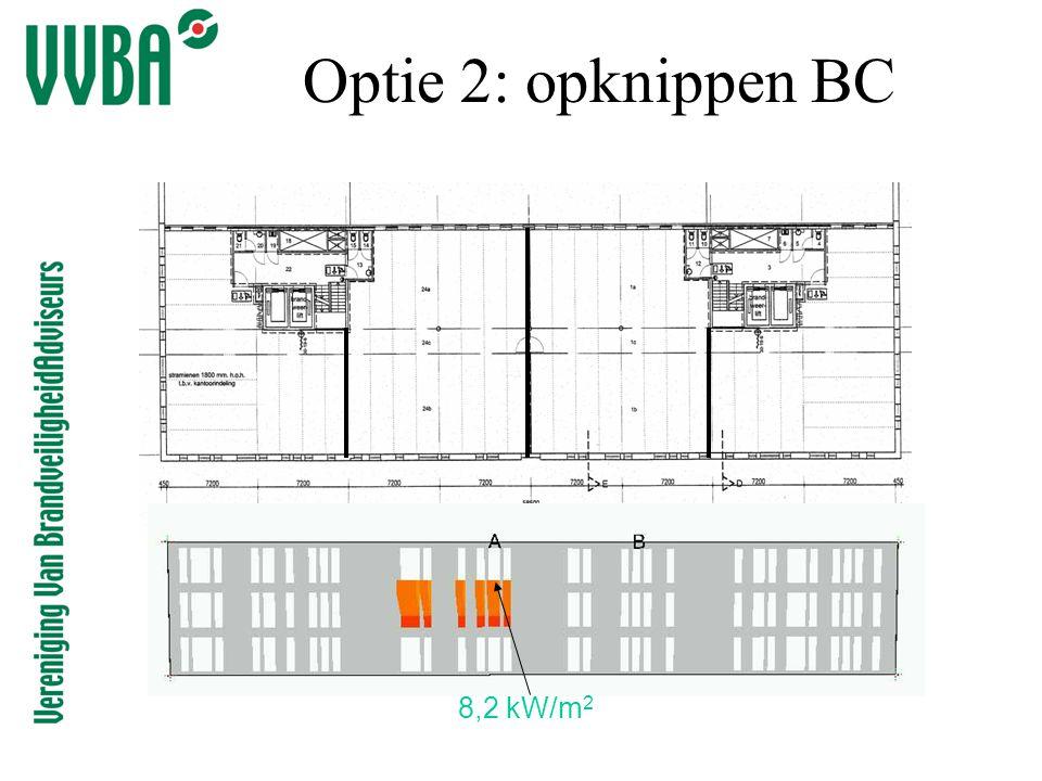 Optie 2: opknippen BC 8,2 kW/m 2