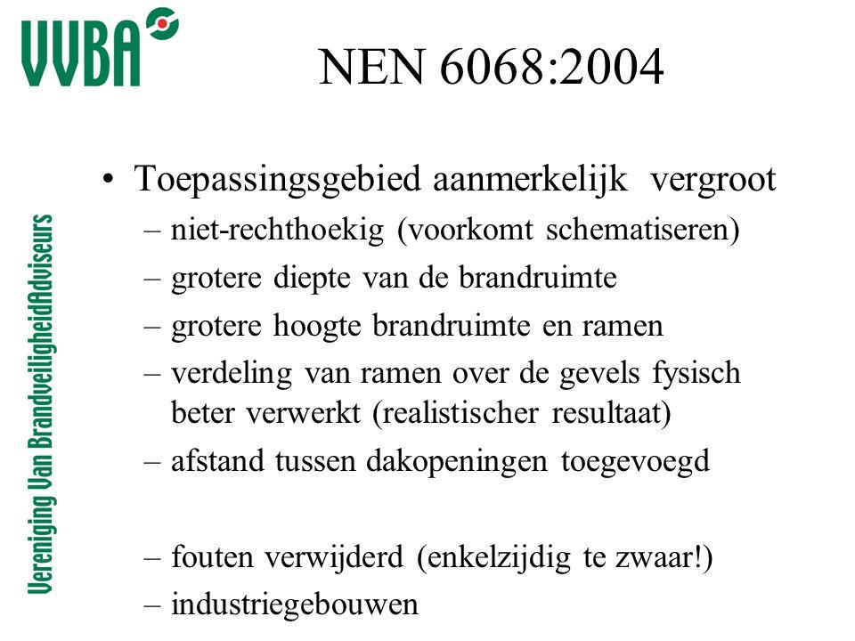 NEN 6068:2004 •Toepassingsgebied aanmerkelijk vergroot –niet-rechthoekig (voorkomt schematiseren) –grotere diepte van de brandruimte –grotere hoogte b