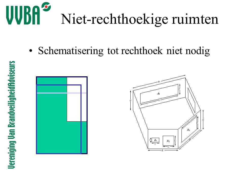 Niet-rechthoekige ruimten •Schematisering tot rechthoek niet nodig